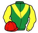Jockey silk for A Sizing Network