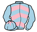 light blue, pink chevrons, light blue sleeves, light blue cap, pink star